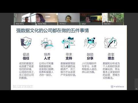北京 Beijing and 上海 Shanghai Tableau User Group feat. Data Society - 24 April 2021