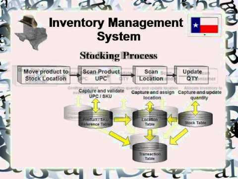 Inventory Management System By John F Palermo Youtube
