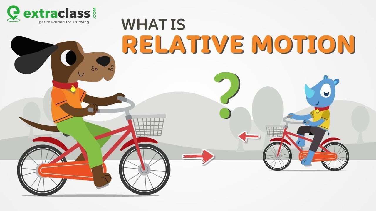 What is Relative Motion |Extraclass.com
