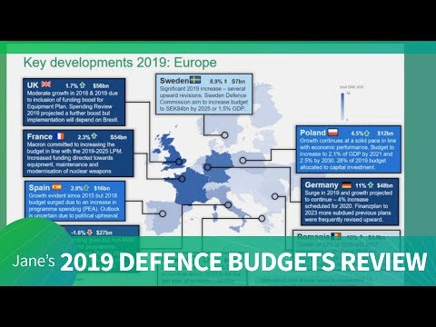 Intel Briefing: Defence Budgets Annual Report 2019