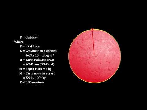 How Old Is It - 02 - Big Bang Cosmology Fundamentals (4K)