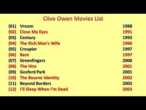 Download Clive Owen Movies List