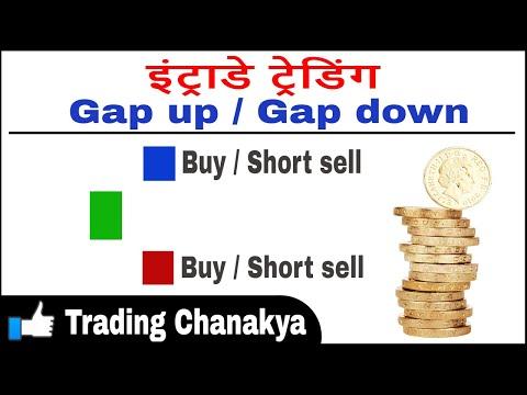 Gap up / Gap down simple day trading – By trading chanakya