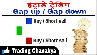 Gap up / Gap down simple day trading - By trading chanakya