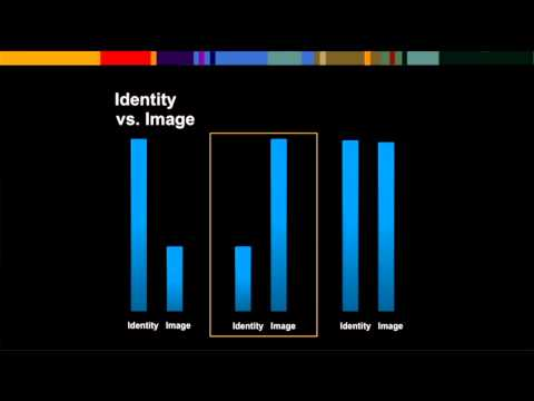 Strategic Identity and Your Corporate Image