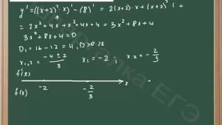 Нахождение точки максимума функции