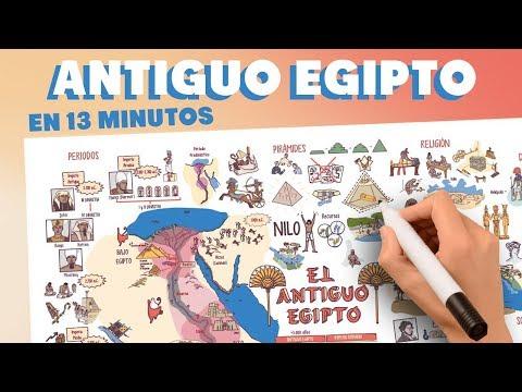 El Antiguo Egipto en 13 minutos