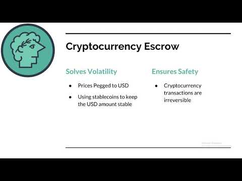 Bitcoin And Cryptocurrency Escrow Service