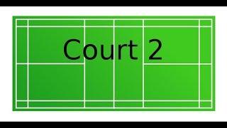 43th YONEX Hungarian International Championships 2018 Qualifications - Court2 Multi Alarm