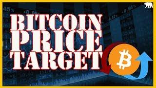 Bitcoin Price Targets- RVN, BSV- TECHNICAL ANALYSIS (LIVE ARCANE BEAR)