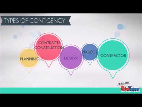 QUS4202 : CONTINGENCY COST IN CONSTRUCTION