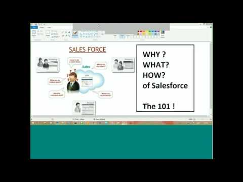 Salesforce developer & admin free Demo - Online Training