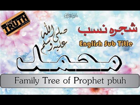 Shajra Nasab - Family Tree of Prophet Muhammad- شجرہ نصب