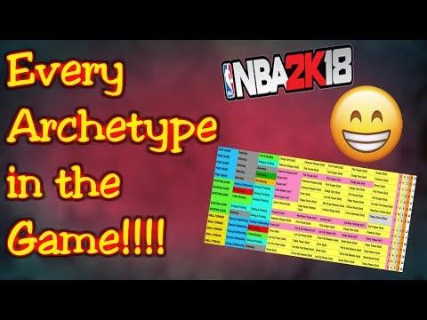 NBA 2K18 ARCHETYPES