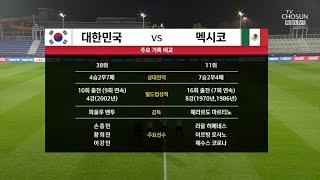 [축구 국가대표 친선경기] 대한민국 vs 멕시코 하이라…