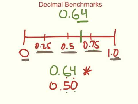 Decimal Benchmarks Mp3
