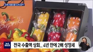 [뉴스데스크] 전북 식품수출 5.2% 늘어.. 가공식품…