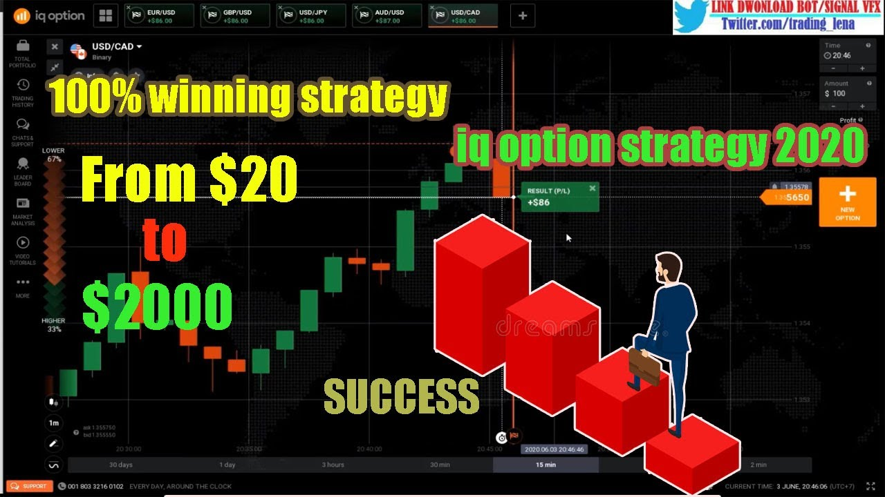 Trading Binary Option Dan Forex