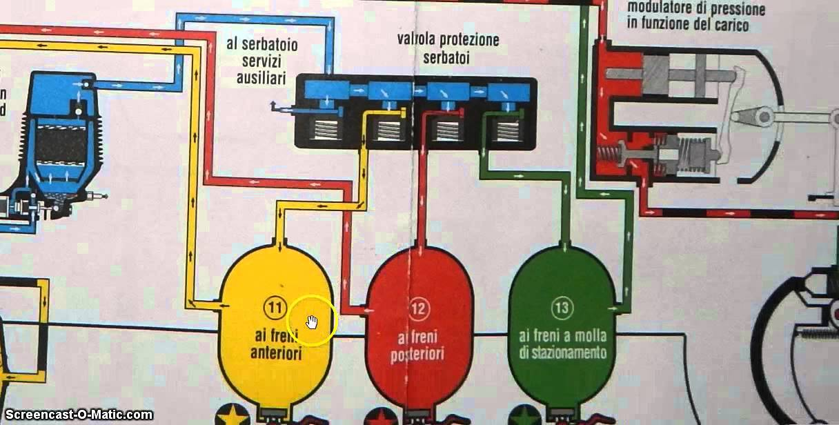 Impianti Di Frenatura Ad Aria Compressa.Lezioni Patente C Freno Pneumoidraulico 01