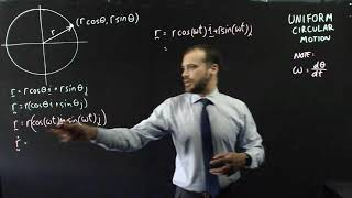 Uniform Circular Motion Introduction