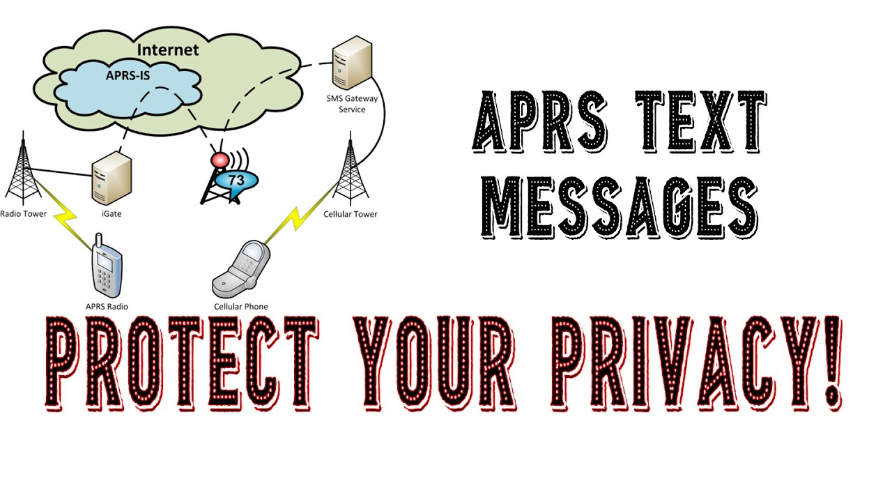 Download APRS Text Messages :: Protect Your Privacy