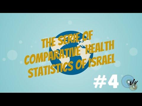 Animated Infographics Production:  Israel Health - JAYWAii Video Animation Studio Israel
