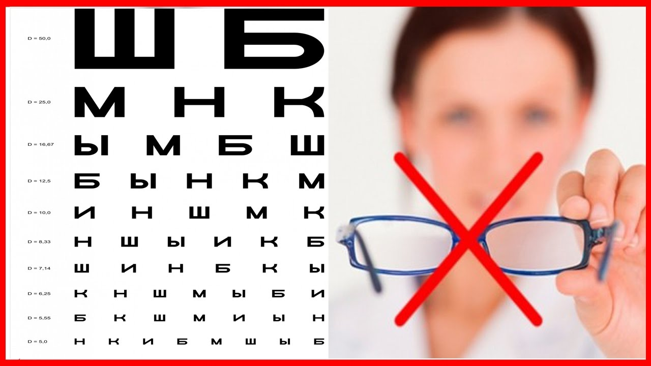 Какие бывают оправы для очков для зрения