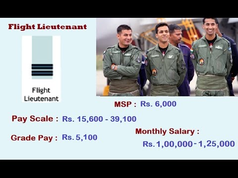 Indian Air Force Officer Ranks & Monthly Salary - YouTube
