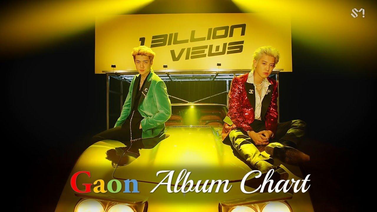 |Top 30| Gaon Album Weekly Chart, 12 - 18 July 2020