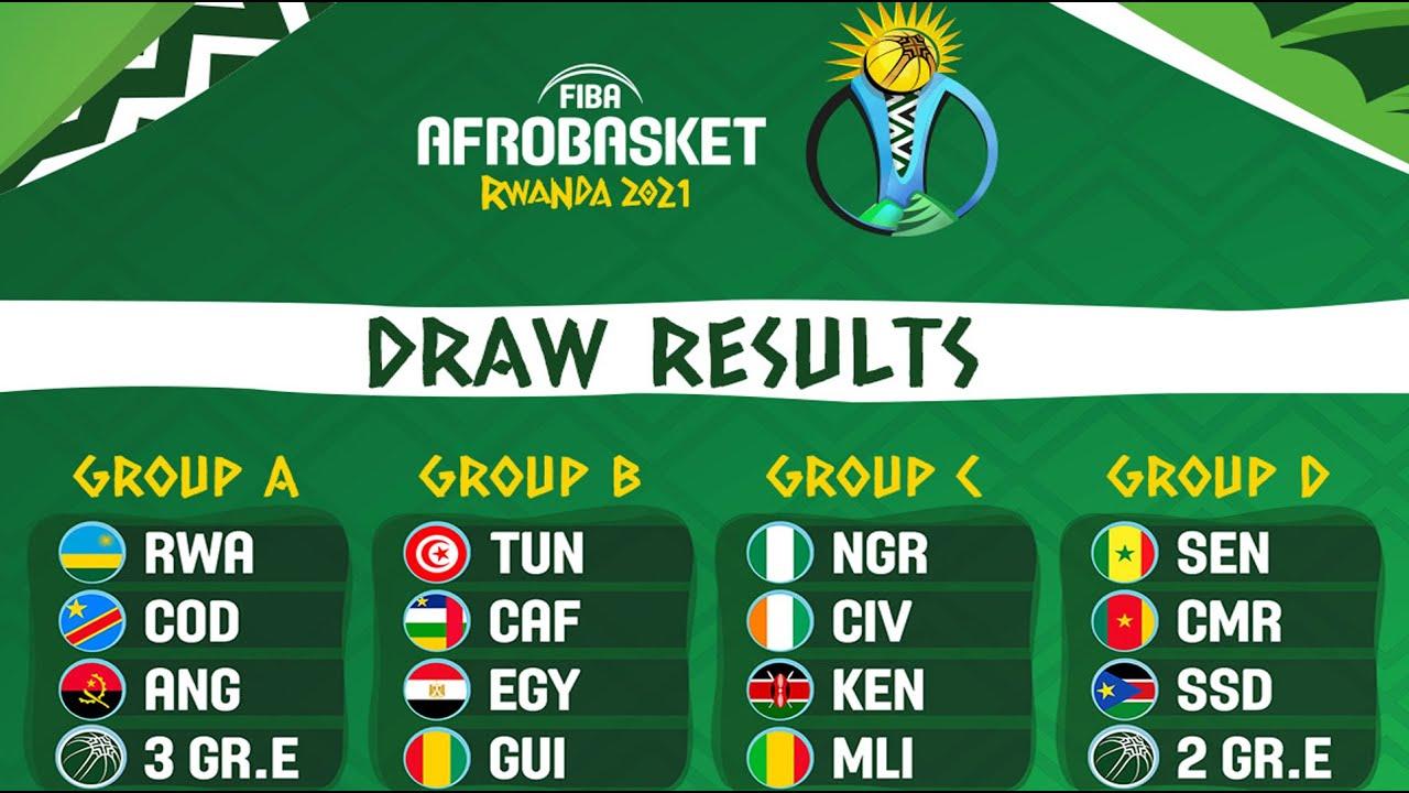 FIBA Afrobasket 2021 DRAW