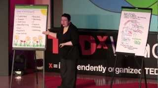 Shape Your Thinking: Brandy Agerbeck at TEDxWindyCity