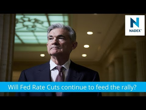 Will Fed Rate Cuts continue to feed the rally discussed on Monday Market Breakdown