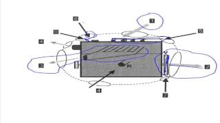 Observation du moteur thermique#5#