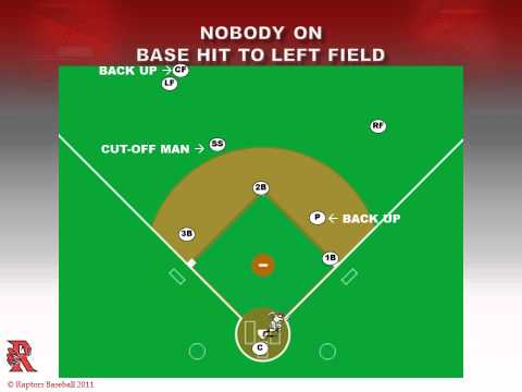 Baseball Defense and Cut-off Fundamentals