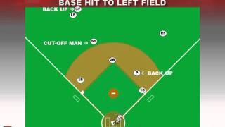 Baseball Defense and Cut-off Fundamentals