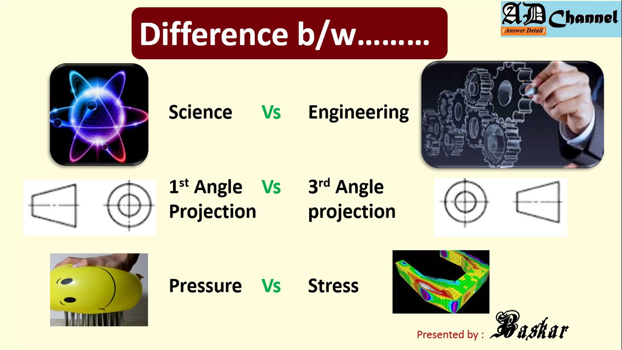 Difference Between Scrabble And Drawing : Difference between science vs engineering tamil