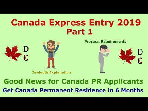 Express Entry 2019 | Express Entry Canada Step-by-Step | Canada PR | Canada Immigration
