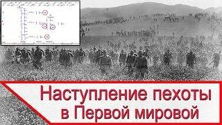 Наступление пехоты в начале Первой мировой войны