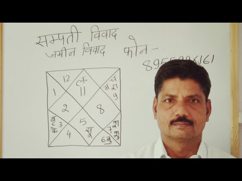 Property Or Land Dispute In Astrology | सम्पति विवाद ज्योतिष में |