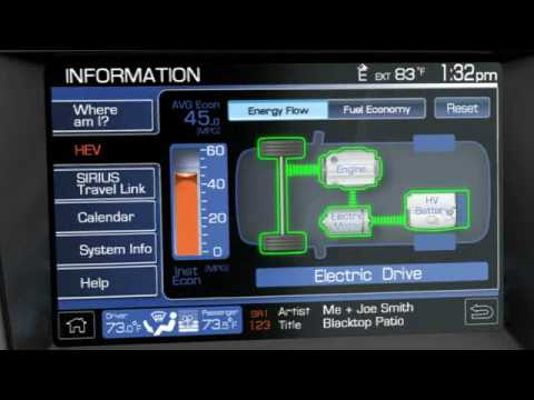 Ford Fusion Hybrid Electric Vehicle