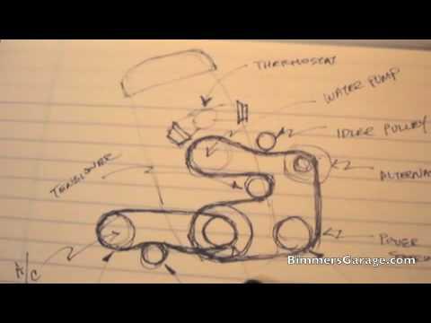 BMW Serpentine & AC belts : Diagram  330i (E46)  YouTube