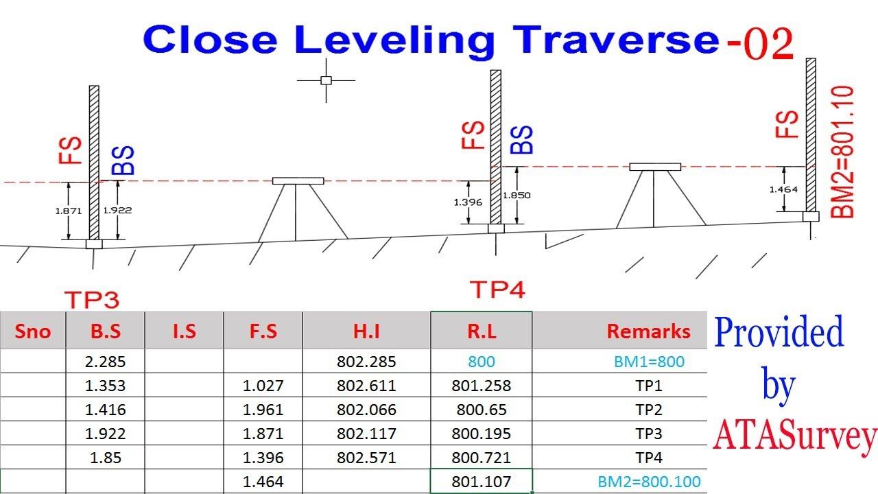 close leveling traverse 02 and elevation adjustment youtube