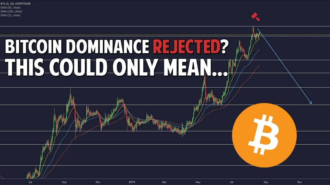 btc dominance