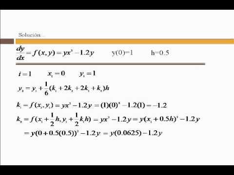 Método de Runge Kutta Métodos númericos - YouTube