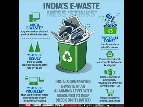 How e-Waste Is Recycled in TELUGU