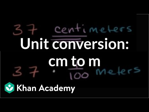 Unit Conversion Centimeters To Meters