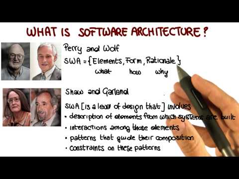 What is Software Architecture? - Georgia Tech - Software Development Process