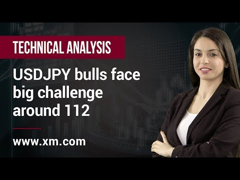 Technical Analysis: 18/04/2019 - USDJPY bulls face big challenge around 112