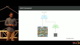 Hitchhiker's guide to Generative Adversarial Networks (GANs).