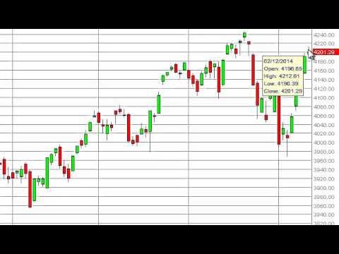 NASDAQ Technical Analysis for February 13, 2014 by FXEmpire.com